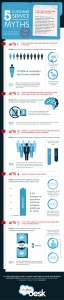 5 mitos de la atención al cliente