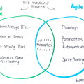 behavioural-economics_agile