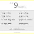 Los 9 desperdicios