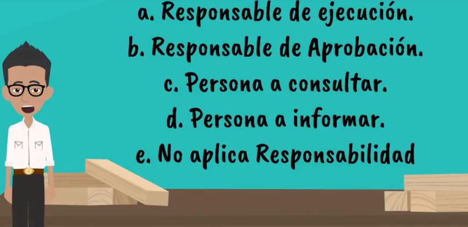 Roles, responsabilidad y autoridad en la organización